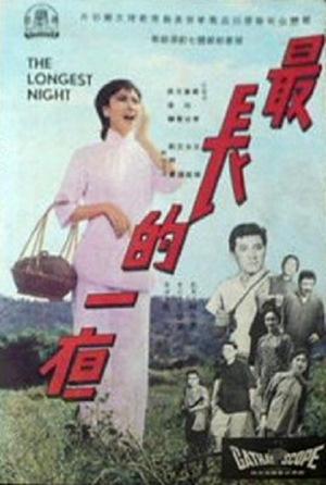 Фільм «Zui chang de yi ye» (1965)