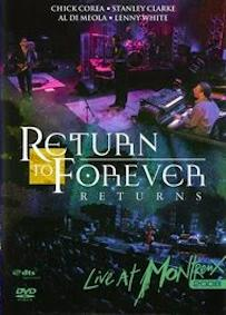Фильм «Return to Forever: Inside the Music» (2012)