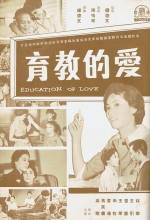 Фільм «Уроки любви» (1961)